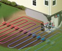 Maakütte kollektorite ehitus